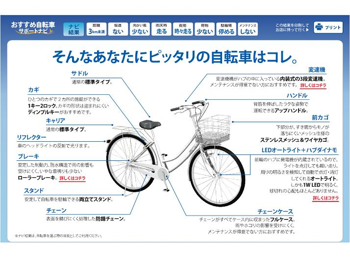 自転車選びに活用してみてはいかがでしょうか